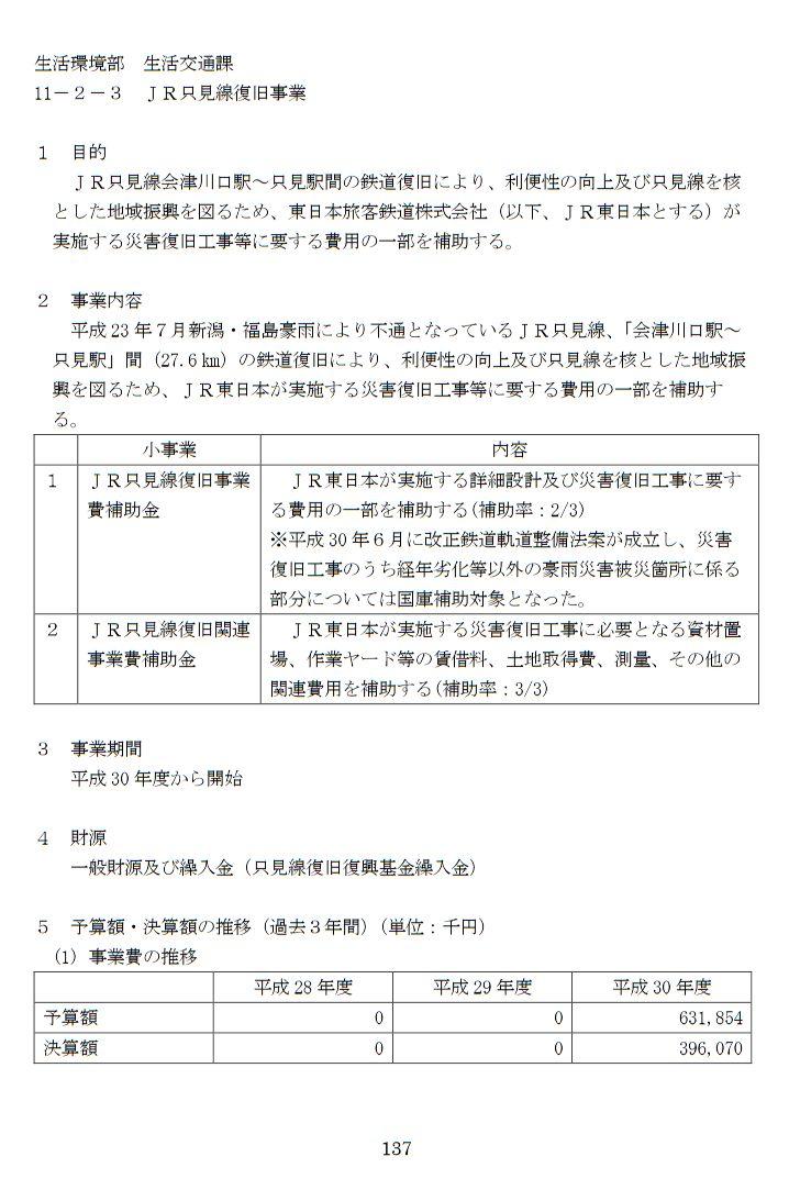 只見線復旧は税金の無駄遣いと福島県の監査報告 (12)