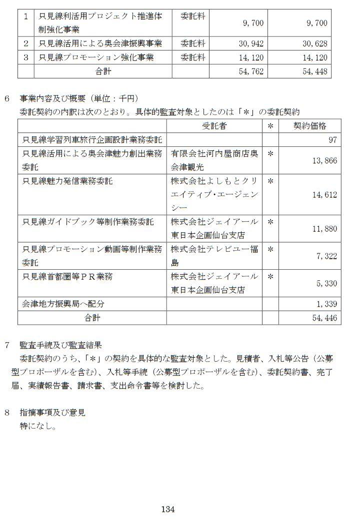 只見線復旧は税金の無駄遣いと福島県の監査報告 (11)