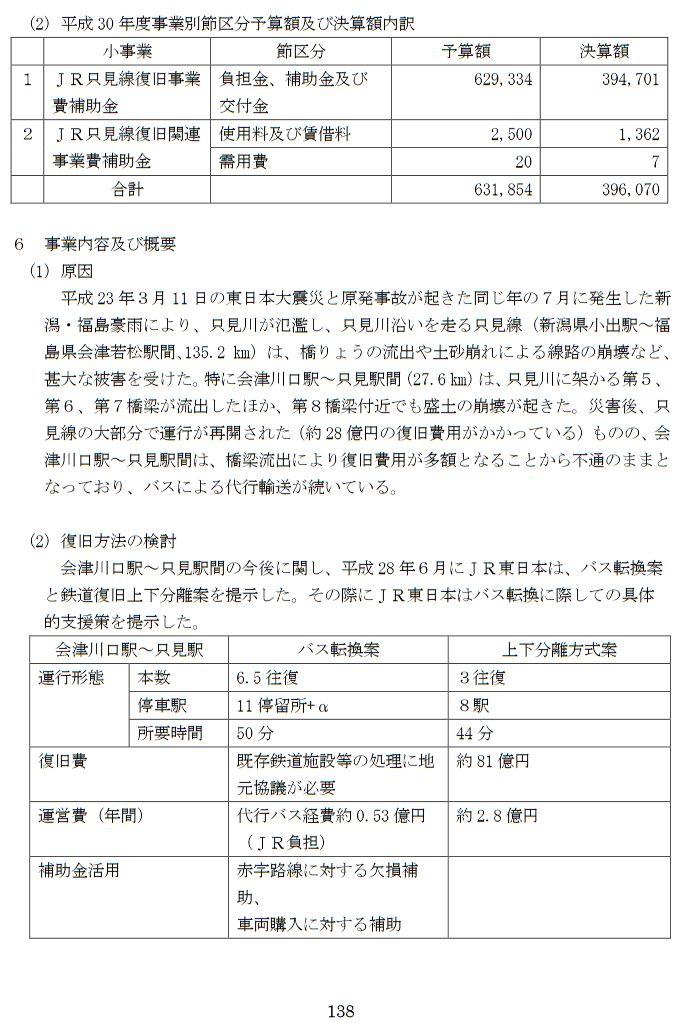 只見線復旧は税金の無駄遣いと福島県の監査報告 (13)