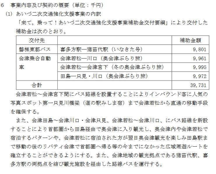 只見線復旧は税金の無駄遣いと福島県の監査報告 (4)