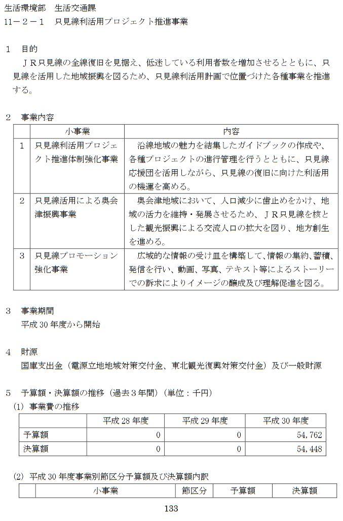 只見線復旧は税金の無駄遣いと福島県の監査報告 (10)
