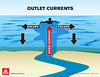 Outlet Current illustration