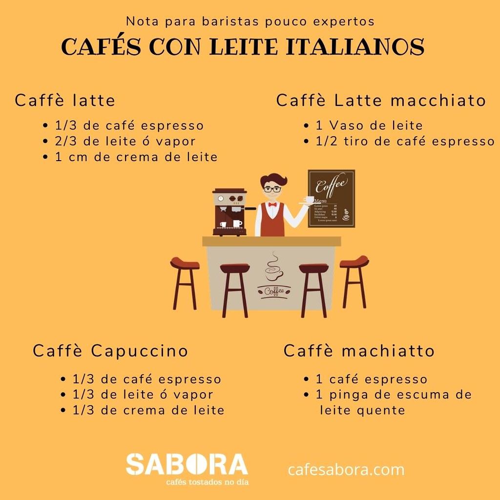 Café latte - latte macchiato - macchiato - capuccino