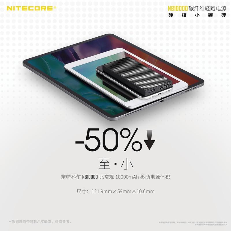 Nitecore NB10000 行動電源-5