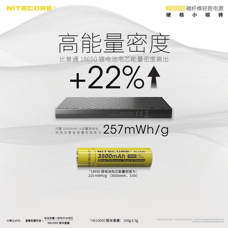 Nitecore NB10000 行動電源-6