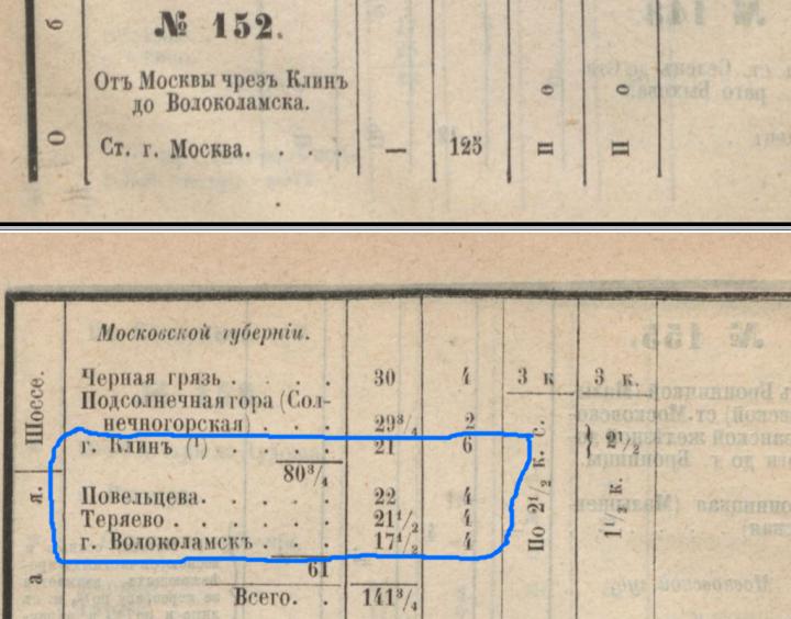 Дорожник 1871 года