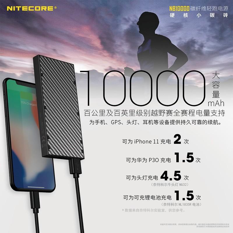 Nitecore NB10000 行動電源-9