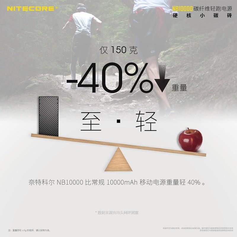 Nitecore NB10000 行動電源-4