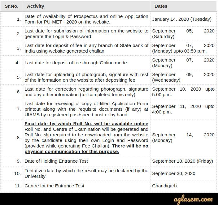 PU UIAMS MET 2020 Revised Schedule