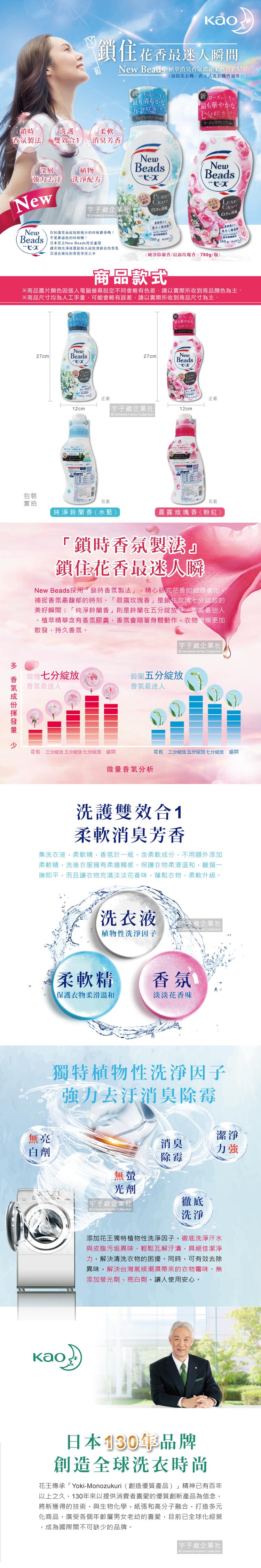 KAO花王New-Beads植萃消臭香氛濃縮柔軟洗衣精介紹圖