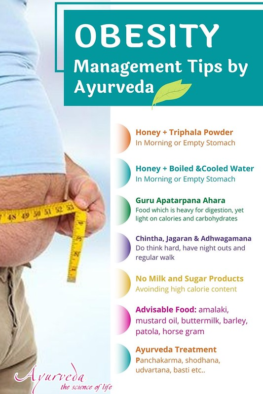 Obesity Management Tips by Ayurveda