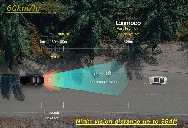 5727 Lanmodo Vast Pro Night Vision Dash Cam Lights Up the Darkness 03