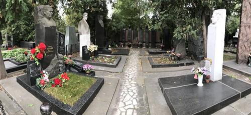 Cementerio de Novodevichi