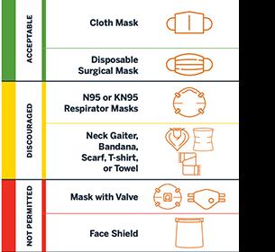 Face mask guidelines for inside university buildings