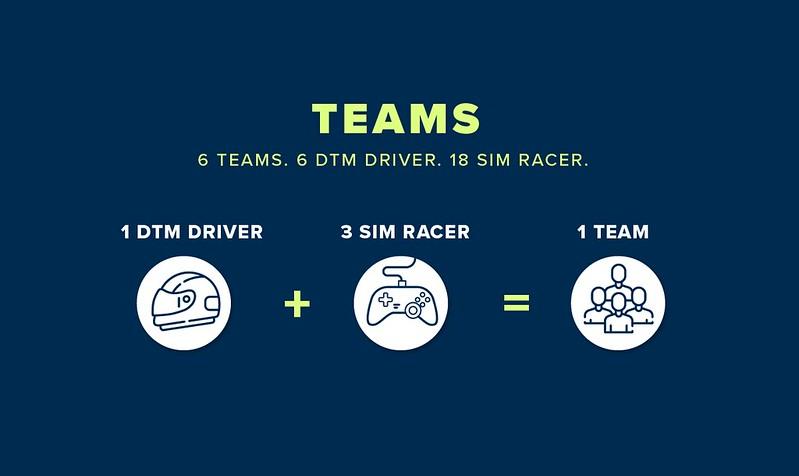 2020 Official DTM Esports Series Teams
