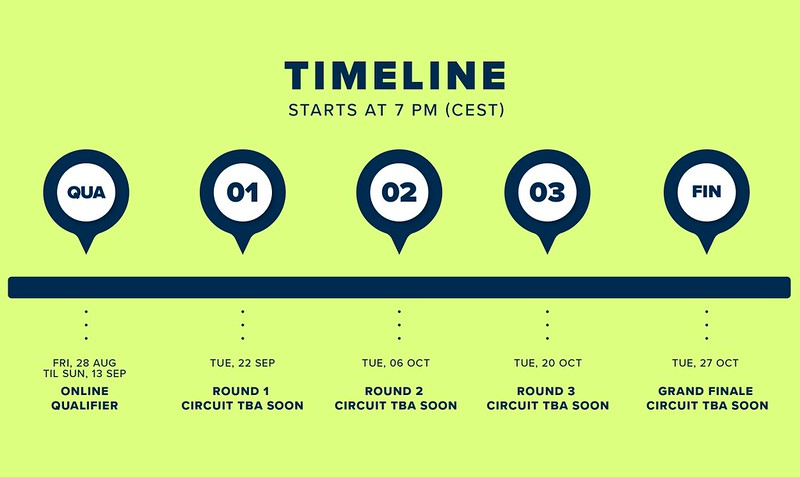 2020 Official DTM Esports Series Timeline
