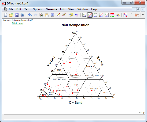 Working with DPlot Graph Software v2.3.4.4 full