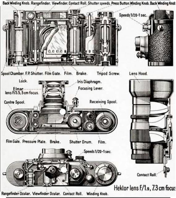 Voigtlander 75mm f1.8 福倫達的HEKTOR