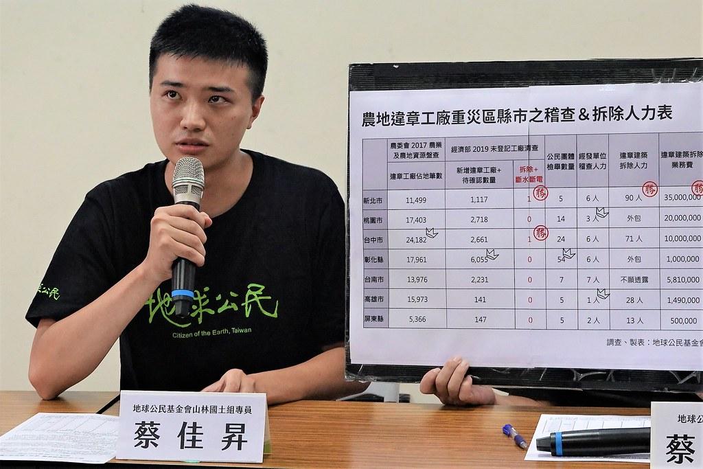地球公民基金會山林國土組研究員蔡佳昇。孫文臨攝