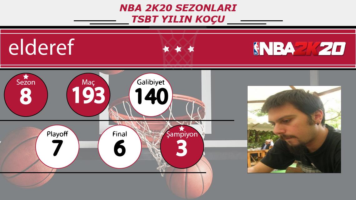 TSBT NBA 2K20 Sezonları Yılın Koçu