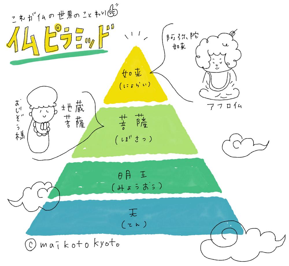 konkaikomyoji_3