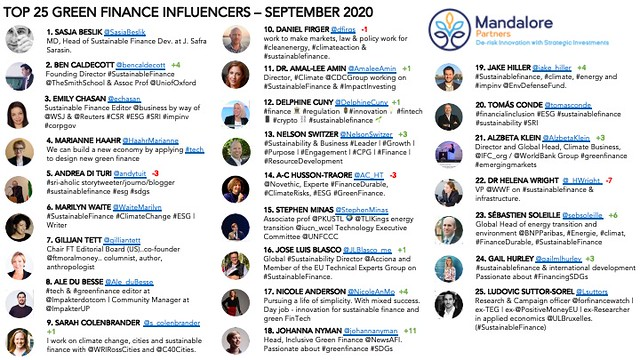 Top 25 Influencer List in #GreenFinance