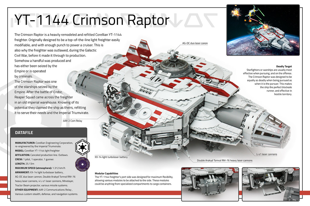 The Crimson Raptor