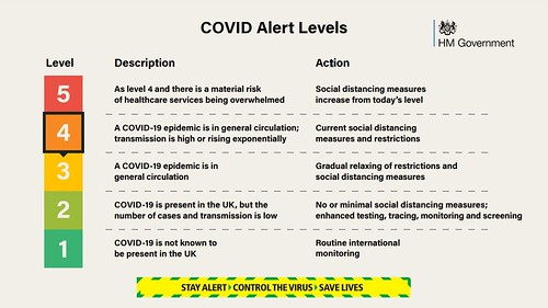 uk covid alert levels system in June 2020