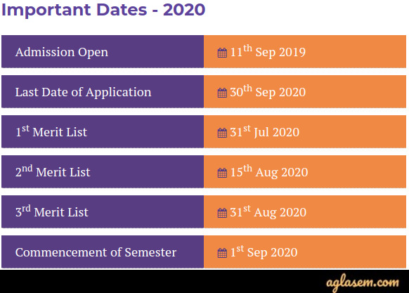 MIT ADT University Admission 2020 Revised Dates