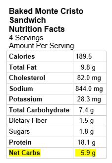 Nutrition: Monte Cristo Sandwich