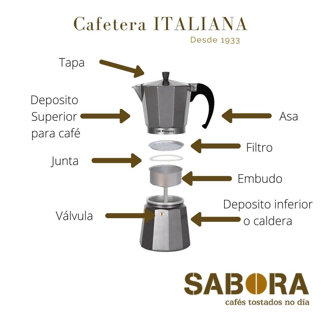 Cafetera Italiana partes
