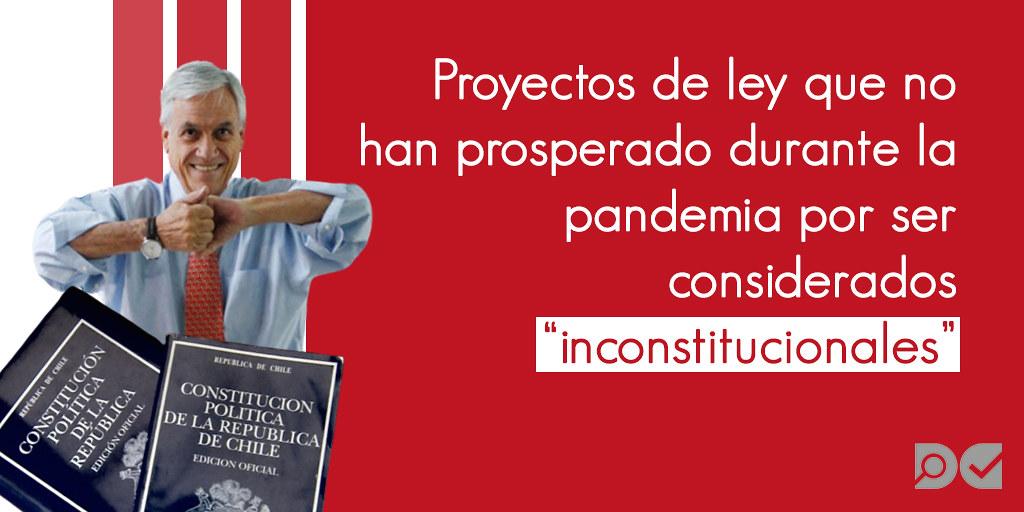 Proyectos de Ley que no han prosperado durante la pandemia por ser considerados «inconstitucionales»