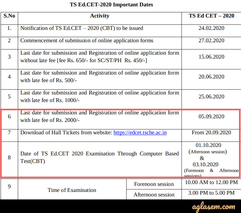 TS EdCET 2020 Admit Card Date