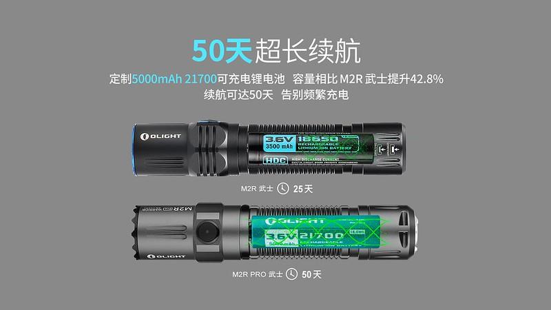 OLIGHT M2R PRO-Gunmetal Grey-3