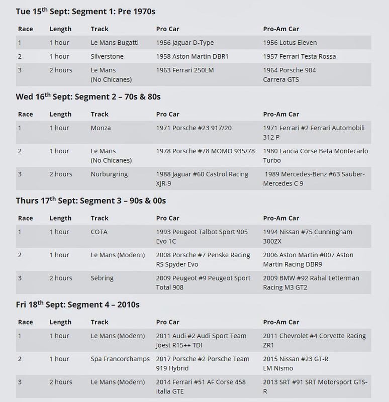 2020 Le Mans Esports Series Super Finals schedule