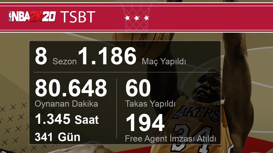 Rakamlarla NBA 2K20 TSBT sezonları