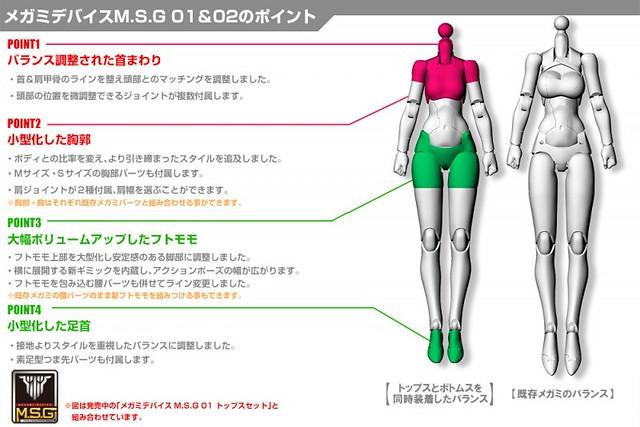 『女神裝置』配件系列第二彈「下半身零件組」明年 02 月推出  新規造型組成誘人臀部!