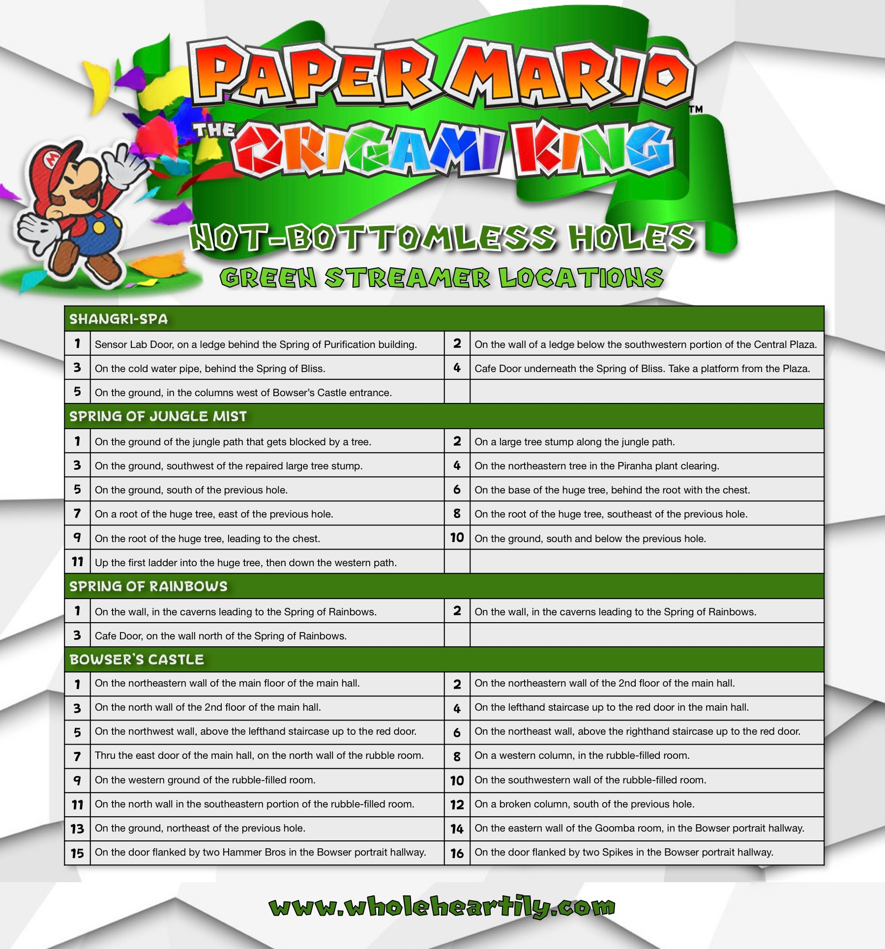 Paper Mario: The Origami King - Green Streamer Not-Bottomless Holes Guide