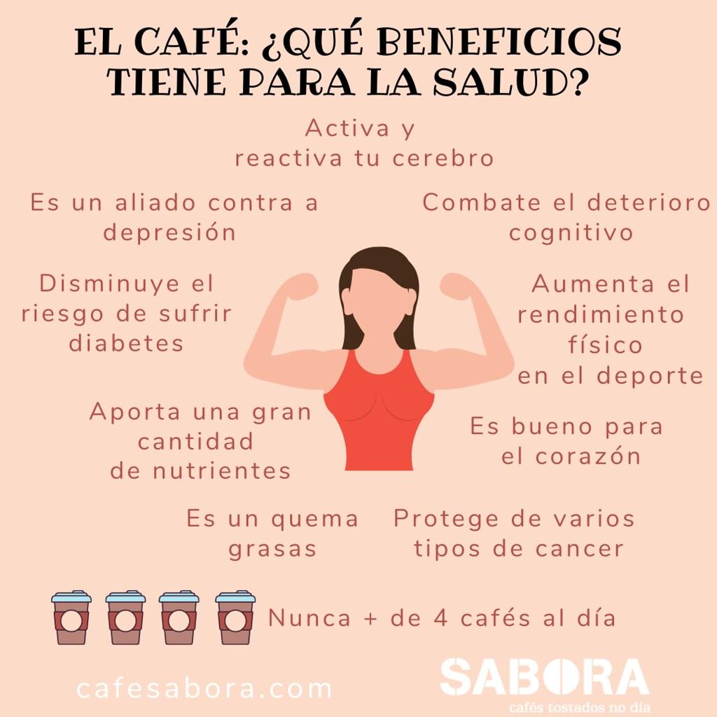 Café qué beneficios tiene para la salud