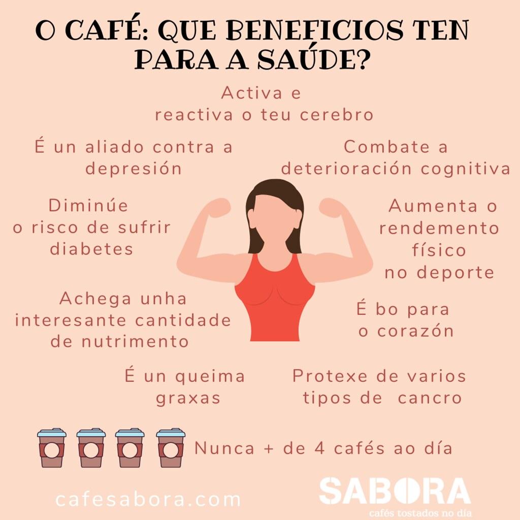 O café, Beneficios para a saúde