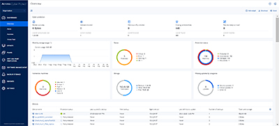 Dashboard for Acronis Cyber Protect 15.
