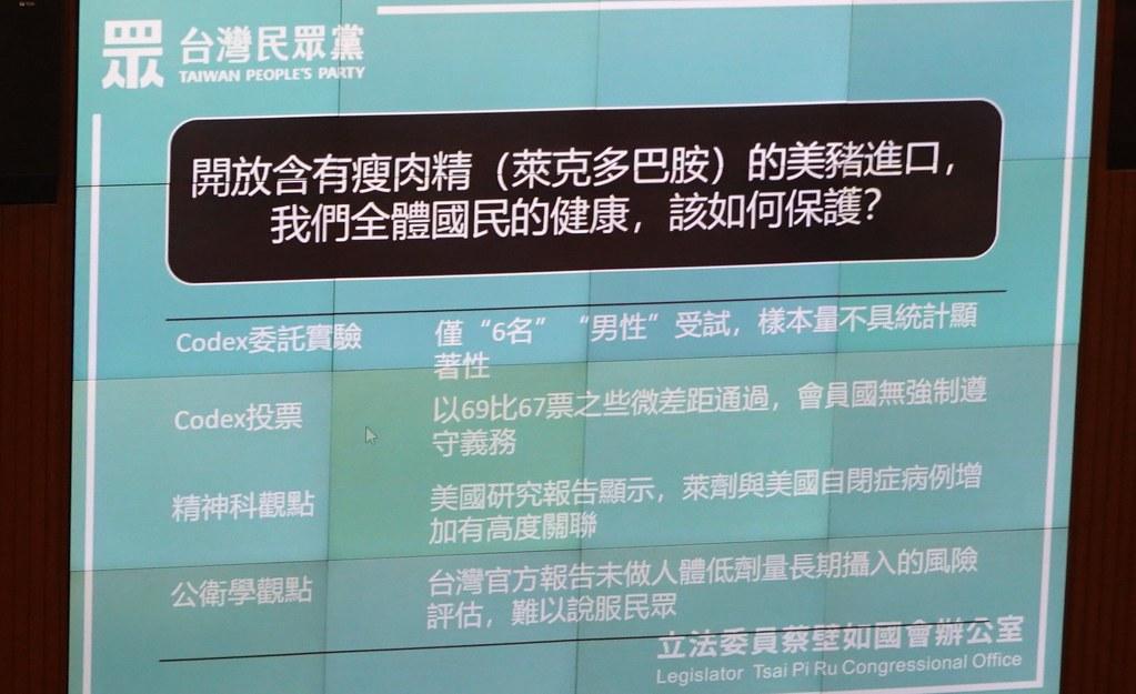 台灣民眾黨立委蔡璧如批評,政府所稱的國際標準,仍有巨大爭議。翻攝簡報
