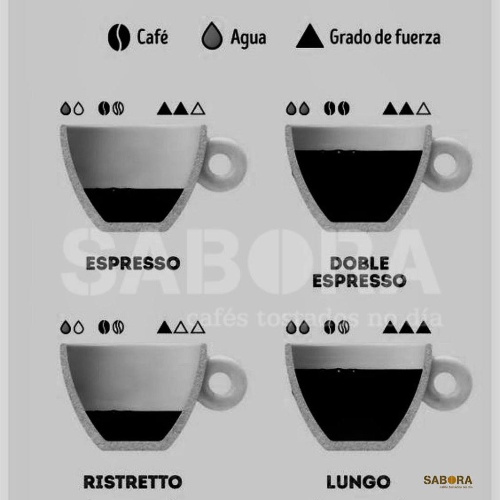 Cuatro cafés espressos