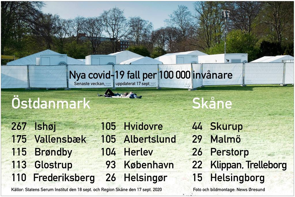 20200917 Nya covid-19 fall Ostdanmark Skane