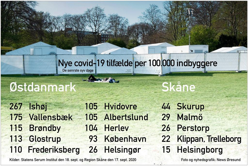 20200917 Nye covid-19 tilfaelde Ostdanmark Skane
