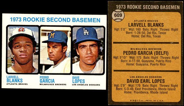 bt 1973 609 rookie second baseman blanks-garcia-lopes