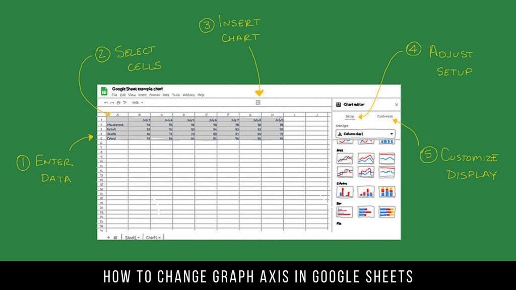 How to Change Graph Axis in Google Sheets