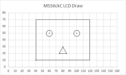 M5StickC LCD
