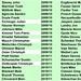 Spielerliste web_9