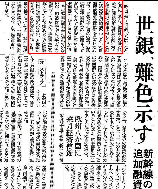 東海道新幹線と世界銀行